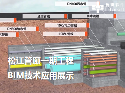 松江管廊一期工程:BIM技术应用展示